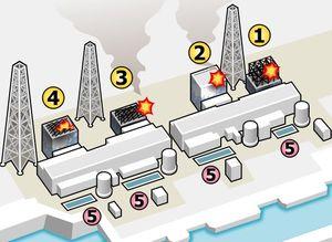 Reaktor activation code