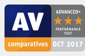 AV-Comparatives (Foto: AV-Comparatives)