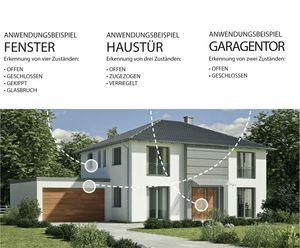 -Einbruchschutz-Sensor-sichert-gekippte-Fenster-und-Glasbruch-